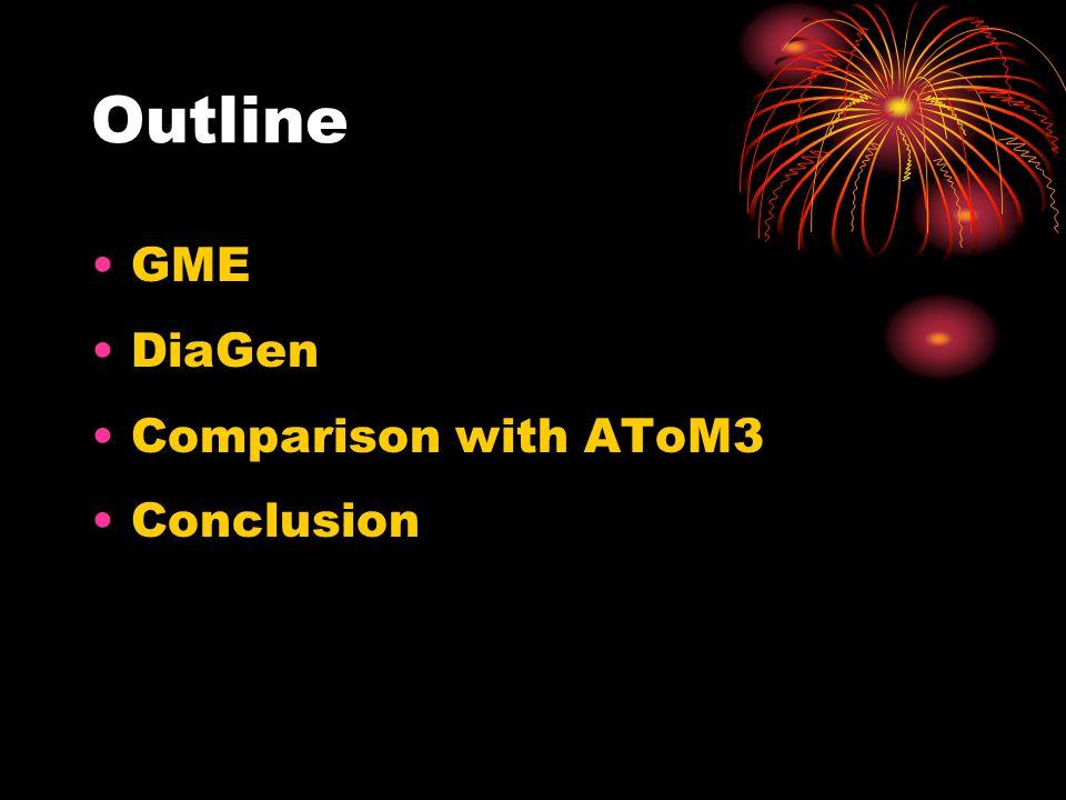 Outline GME DiaGen Comparison with AToM3 Conclusion