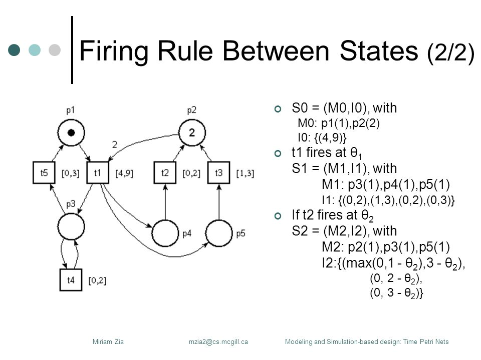 Firing Rule Between States (2/2) S0 = (M0,I0), with M0: p1(1),p2(2) I0: {(4,9)} t1 fires at θ 1 S1 = (M1,I1), with M1: p3(1),p4(1),p5(1) I1: {(0,2),(1,3),(0,2),(0,3)} If t2 fires at θ 2 S2 = (M2,I2), with M2: p2(1),p3(1),p5(1) I2:{(max(0,1 - θ 2 ),3 - θ 2 ), (0, 2 - θ 2 ), (0, 3 - θ 2 )} Miriam Ziamzia2@cs.mcgill.caModeling and Simulation-based design: Time Petri Nets