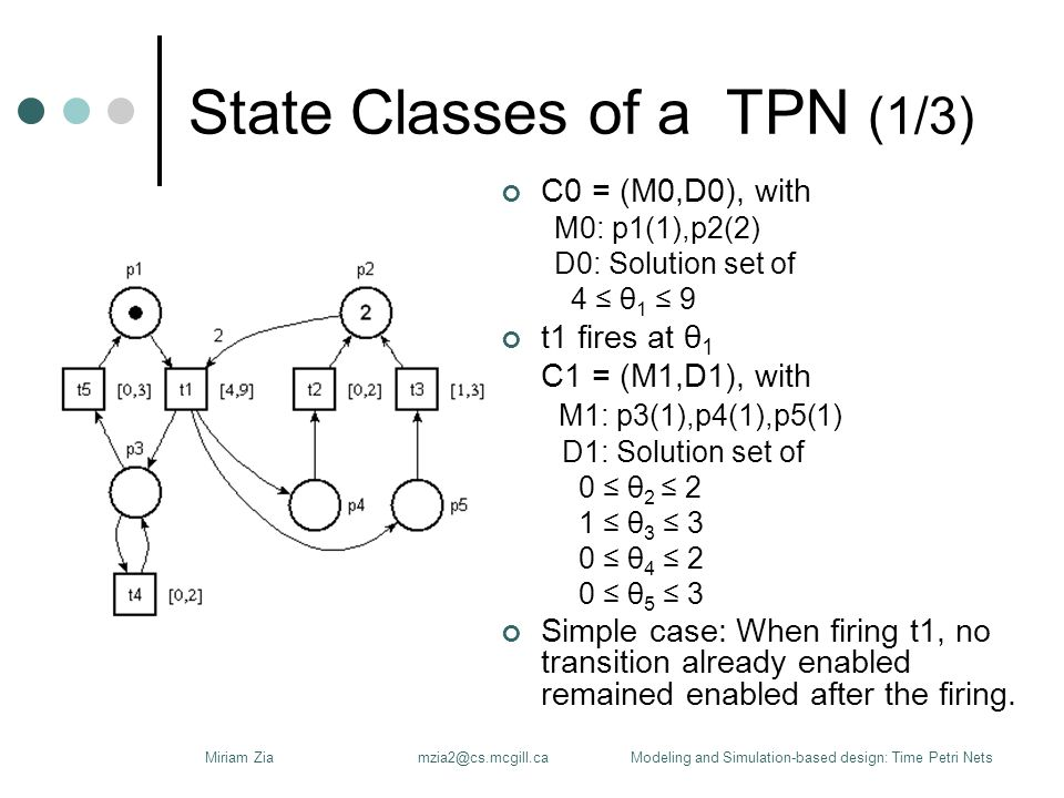 State Classes of a TPN (1/3) C0 = (M0,D0), with M0: p1(1),p2(2) D0: Solution set of 4 ≤ θ 1 ≤ 9 t1 fires at θ 1 C1 = (M1,D1), with M1: p3(1),p4(1),p5(1) D1: Solution set of 0 ≤ θ 2 ≤ 2 1 ≤ θ 3 ≤ 3 0 ≤ θ 4 ≤ 2 0 ≤ θ 5 ≤ 3 Simple case: When firing t1, no transition already enabled remained enabled after the firing.