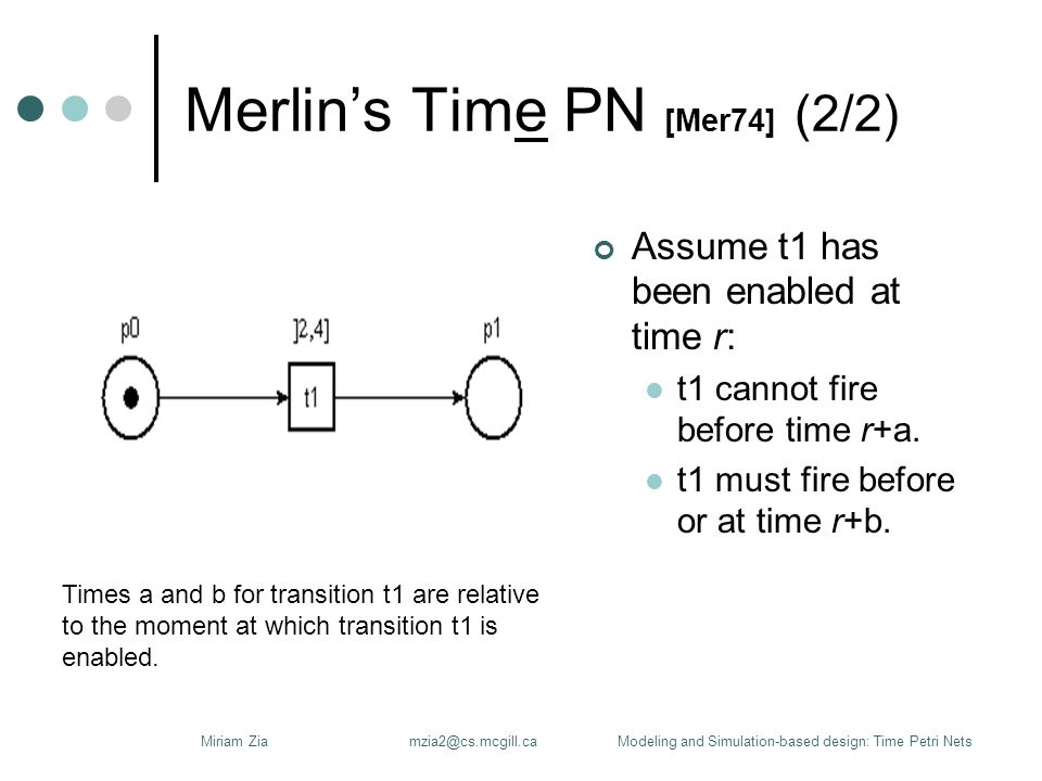 Merlin's Time PN [Mer74] (2/2) Assume t1 has been enabled at time r: t1 cannot fire before time r+a.