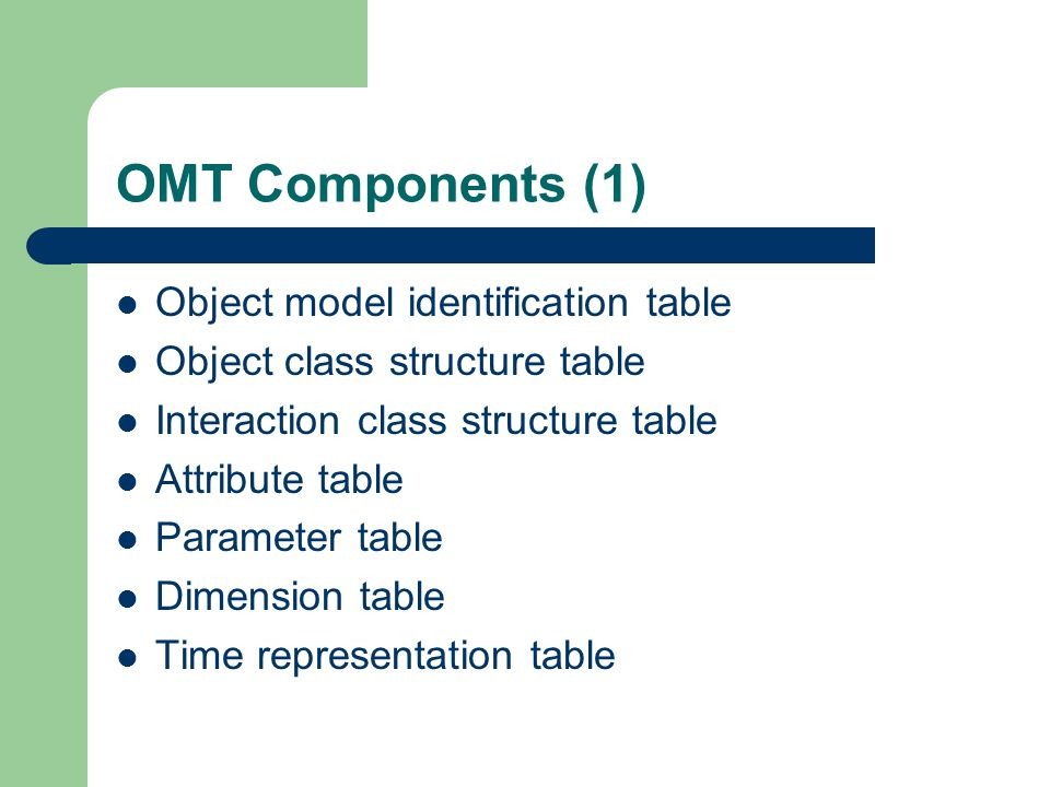 OMT Components (1) Object model identification table Object class structure table Interaction class structure table Attribute table Parameter table Dimension table Time representation table