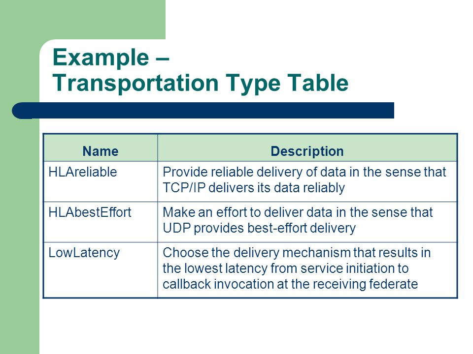 Example – Transportation Type Table NameDescription HLAreliableProvide reliable delivery of data in the sense that TCP/IP delivers its data reliably HLAbestEffortMake an effort to deliver data in the sense that UDP provides best-effort delivery LowLatencyChoose the delivery mechanism that results in the lowest latency from service initiation to callback invocation at the receiving federate