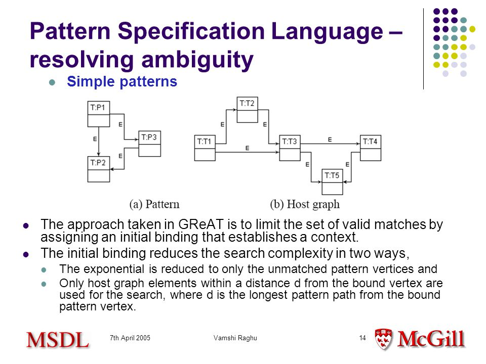 7th April 2005Vamshi Raghu14 Pattern Specification Language – resolving ambiguity The approach taken in GReAT is to limit the set of valid matches by assigning an initial binding that establishes a context.