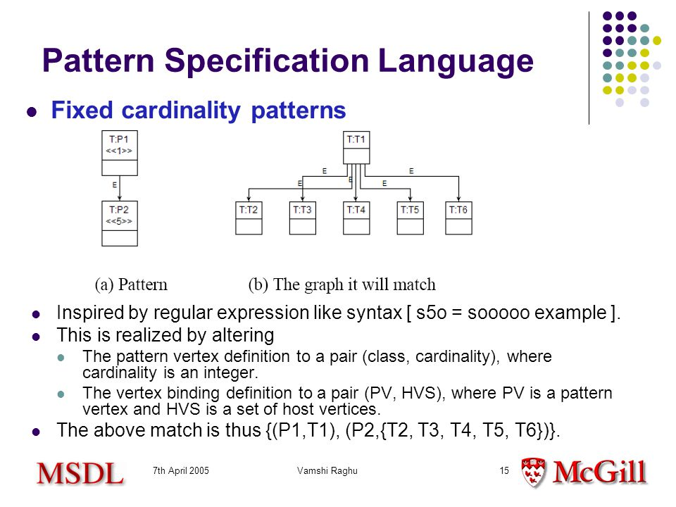 7th April 2005Vamshi Raghu15 Pattern Specification Language Inspired by regular expression like syntax [ s5o = sooooo example ].