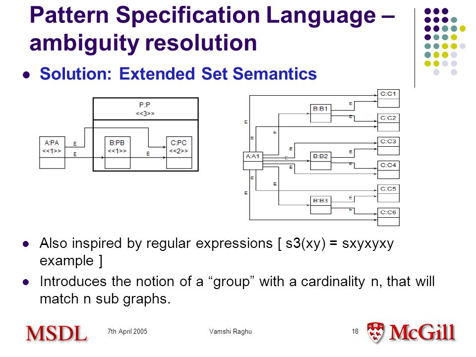 7th April 2005Vamshi Raghu18 Pattern Specification Language – ambiguity resolution Also inspired by regular expressions [ s3(xy) = sxyxyxy example ] Introduces the notion of a group with a cardinality n, that will match n sub graphs.