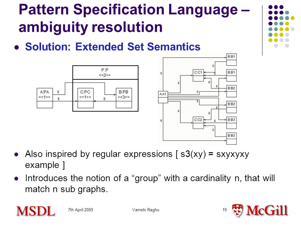 7th April 2005Vamshi Raghu19 Pattern Specification Language – ambiguity resolution Also inspired by regular expressions [ s3(xy) = sxyxyxy example ] Introduces the notion of a group with a cardinality n, that will match n sub graphs.