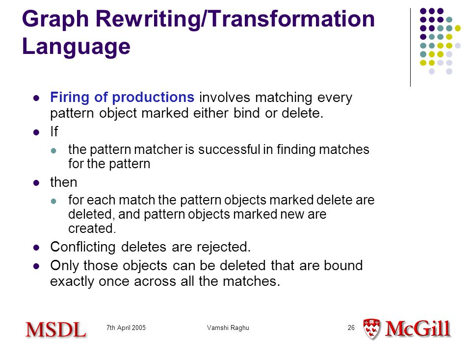 7th April 2005Vamshi Raghu26 Graph Rewriting/Transformation Language Firing of productions involves matching every pattern object marked either bind or delete.