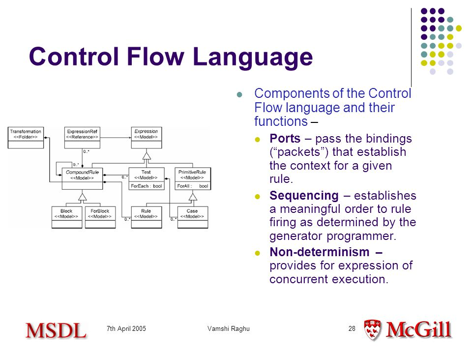 7th April 2005Vamshi Raghu28 Control Flow Language Components of the Control Flow language and their functions – Ports – pass the bindings ( packets ) that establish the context for a given rule.