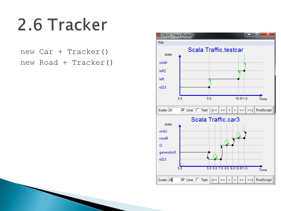 new Car + Tracker() new Road + Tracker()