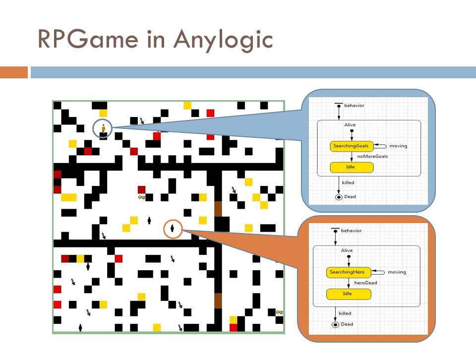 RPGame in Anylogic