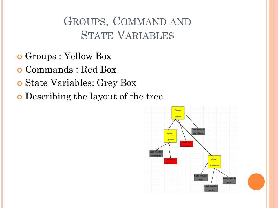 G ROUPS, C OMMAND AND S TATE V ARIABLES Groups : Yellow Box Commands : Red Box State Variables: Grey Box Describing the layout of the tree