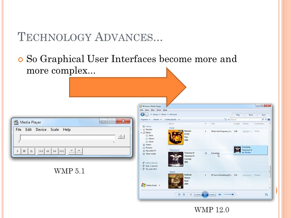 T ECHNOLOGY A DVANCES... So Graphical User Interfaces become more and more complex...
