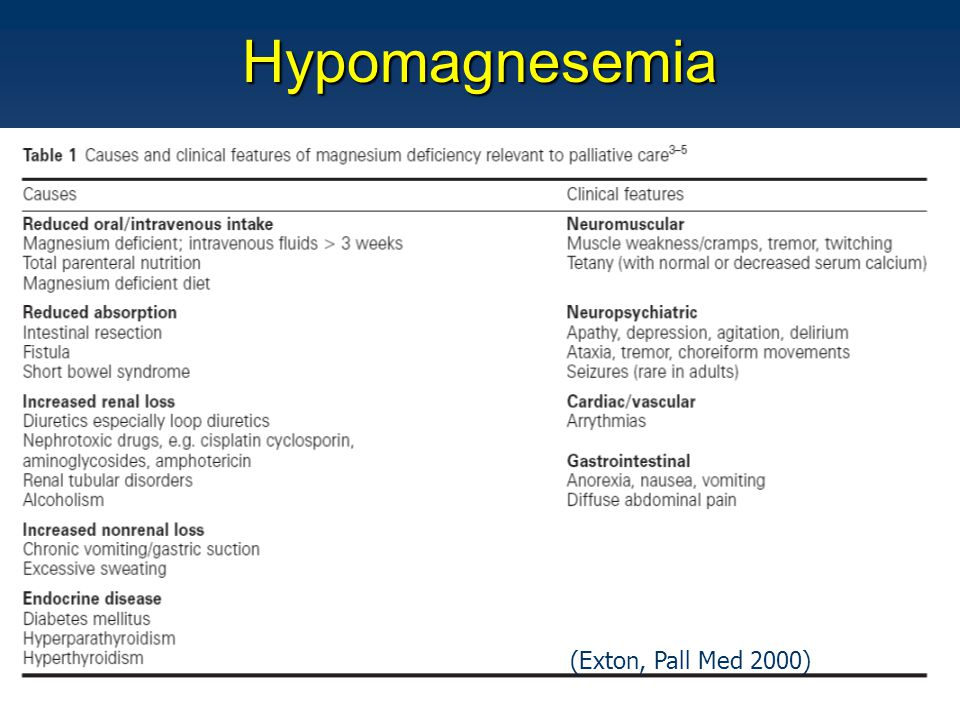 Hypomagnesemia (Exton, Pall Med 2000)