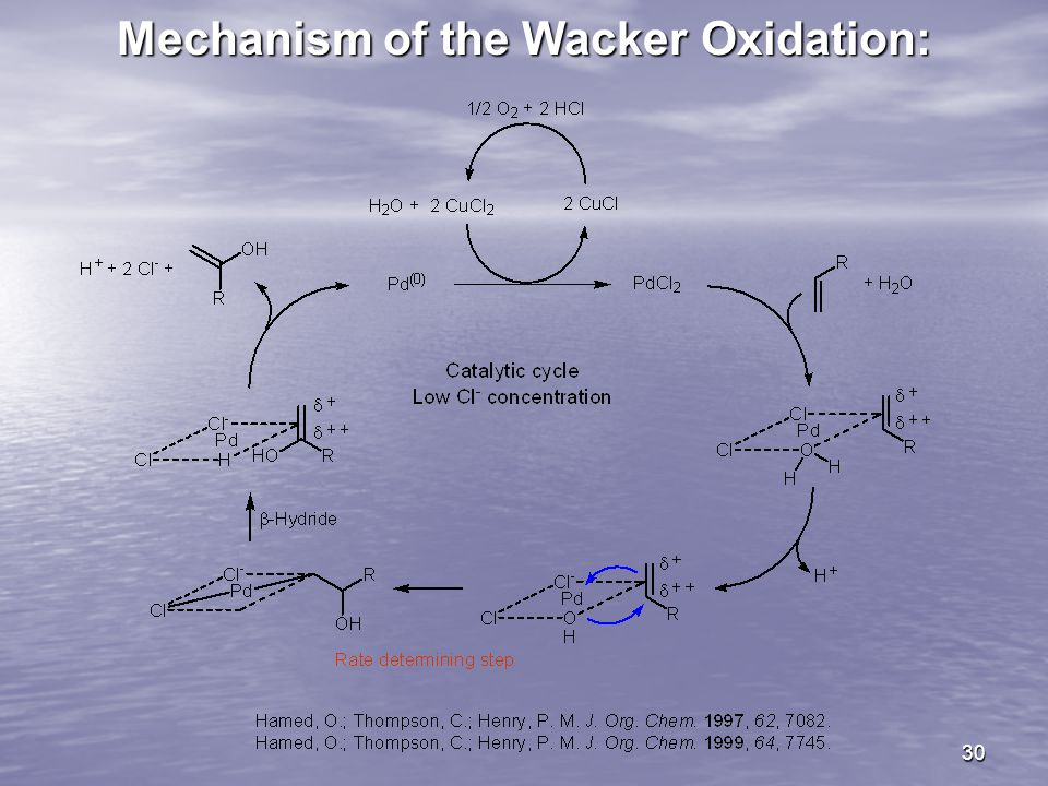 30 Mechanism of the Wacker Oxidation: