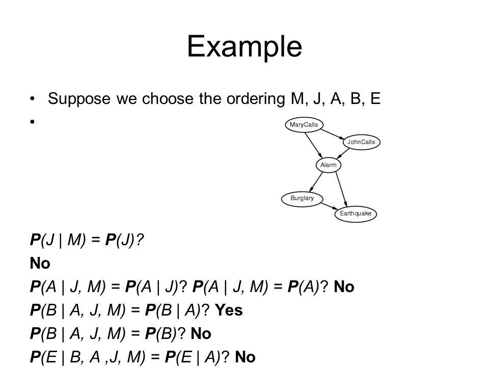 Suppose we choose the ordering M, J, A, B, E P(J | M) = P(J).