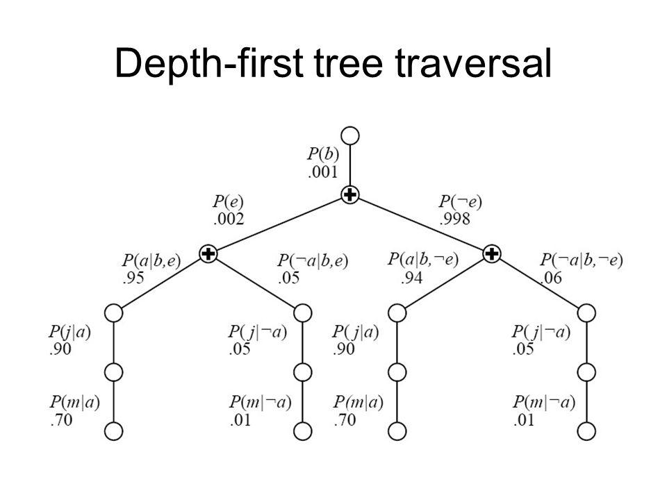 Depth-first tree traversal