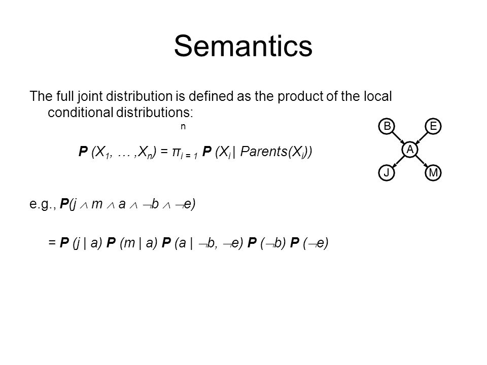 Semantics The full joint distribution is defined as the product of the local conditional distributions: P (X 1, …,X n ) = π i = 1 P (X i | Parents(X i )) e.g., P(j  m  a   b   e) = P (j | a) P (m | a) P (a |  b,  e) P (  b) P (  e) n