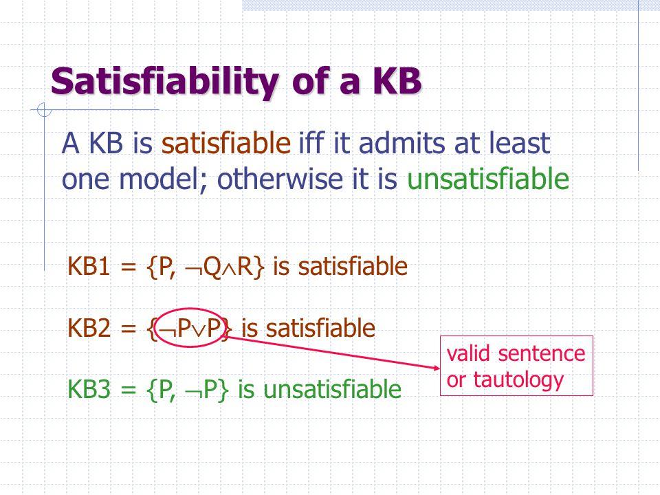 Model of a KB Let KB be a set of sentences A model m is a model of KB iff it is a model of all sentences in KB, that is, all sentences in KB are true