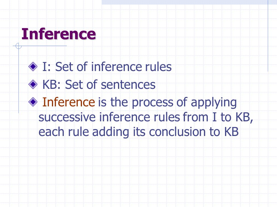 Inference Rule An inference rule { ,  }  consists of 2 sentence patterns  and  called the conditions and one sentence pattern  called the conclu
