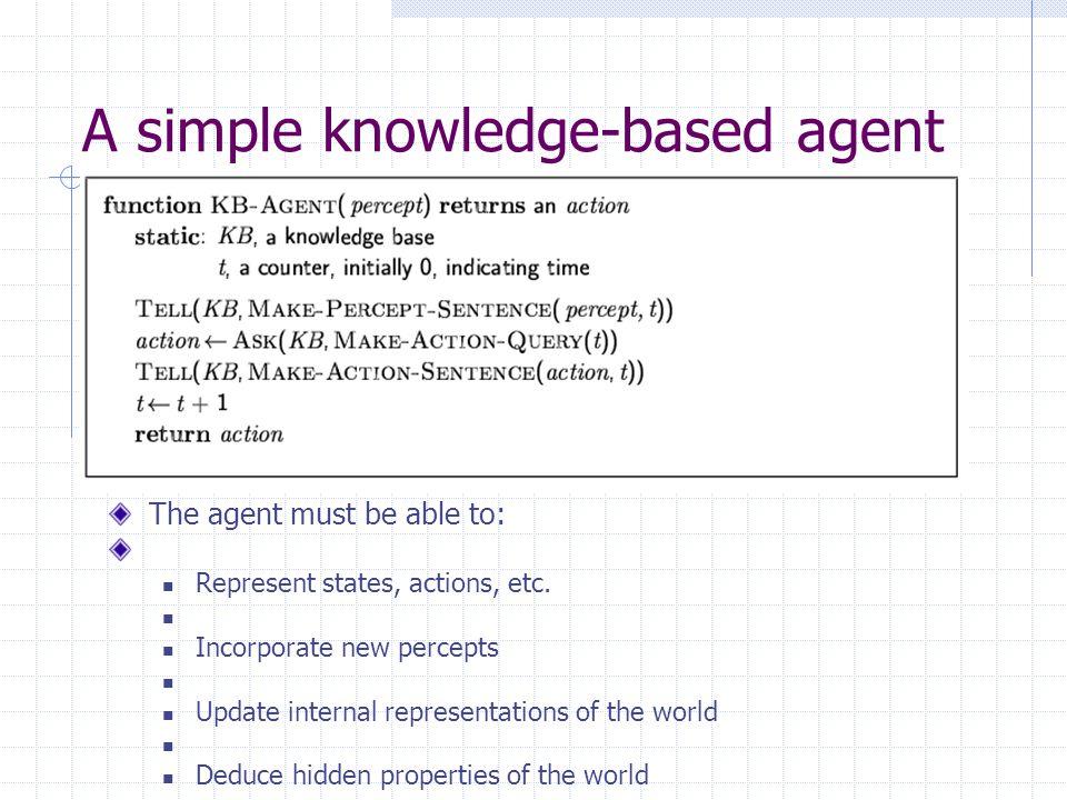 Knowledge-Based Agent environment agent ? sensors actuators Knowledge base