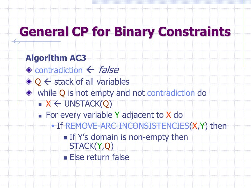 General CP for Binary Constraints Algorithm AC3 contradiction  false Q  stack of all variables while Q is not empty and not contradiction do X  UNSTACK(Q) For every variable Y adjacent to X do  If REMOVE-ARC-INCONSISTENCIES(X,Y) then If Y's domain is non-empty then STACK(Y,Q) Else return false