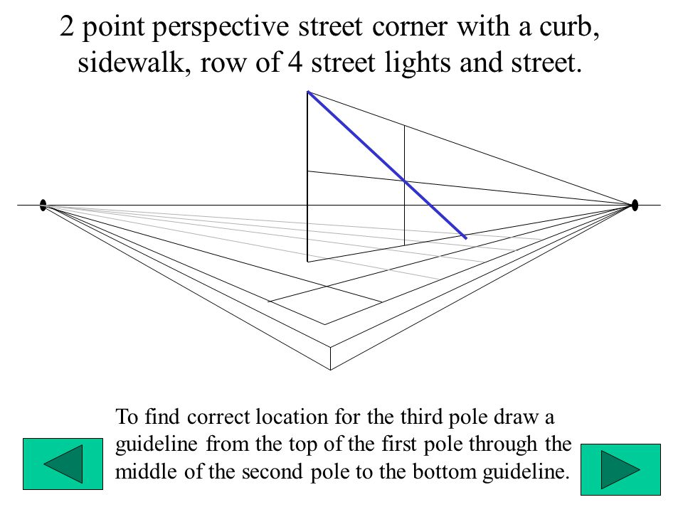 2 point perspective street corner with a curb, sidewalk, row of 4 street lights and street. To find correct location for the third pole draw a guideli