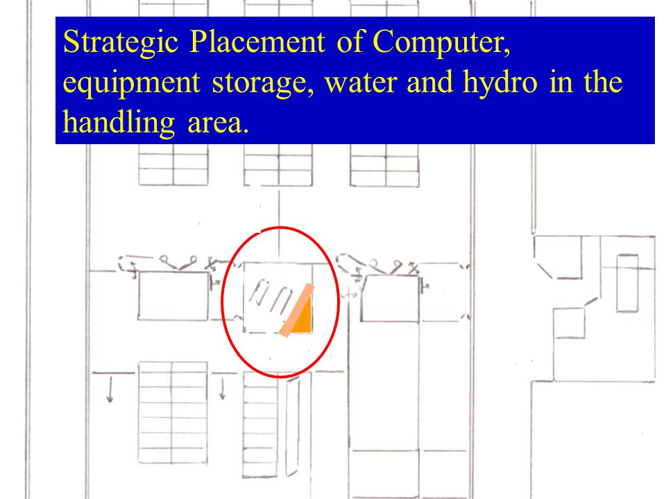 Strategic Placement of Computer, equipment storage, water and hydro in the handling area.