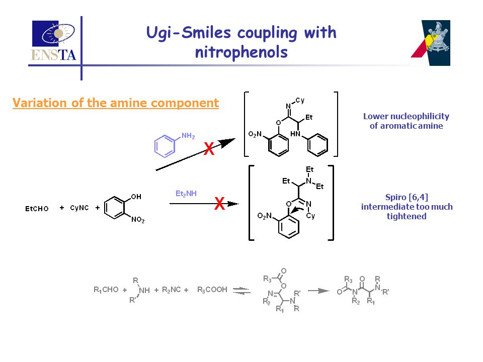 Lower nucleophilicity of aromatic amine Spiro [6,4] intermediate too much tightened Ugi-Smiles coupling with nitrophenols Variation of the amine compo