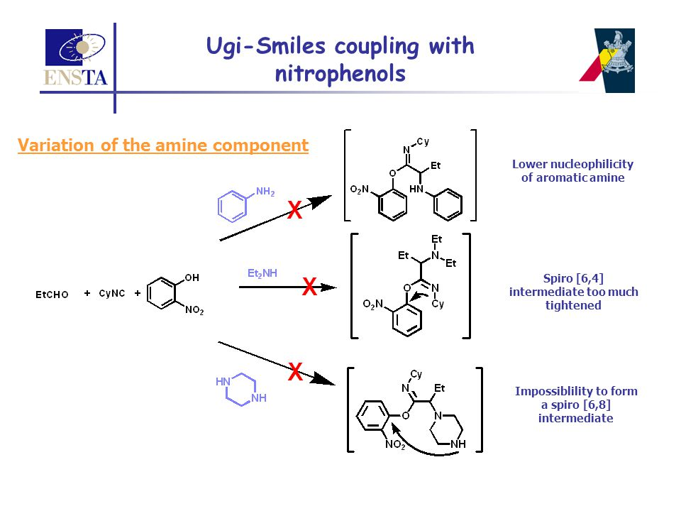 Spiro [6,4] intermediate too much tightened Impossiblility to form a spiro [6,8] intermediate Ugi-Smiles coupling with nitrophenols Variation of the a