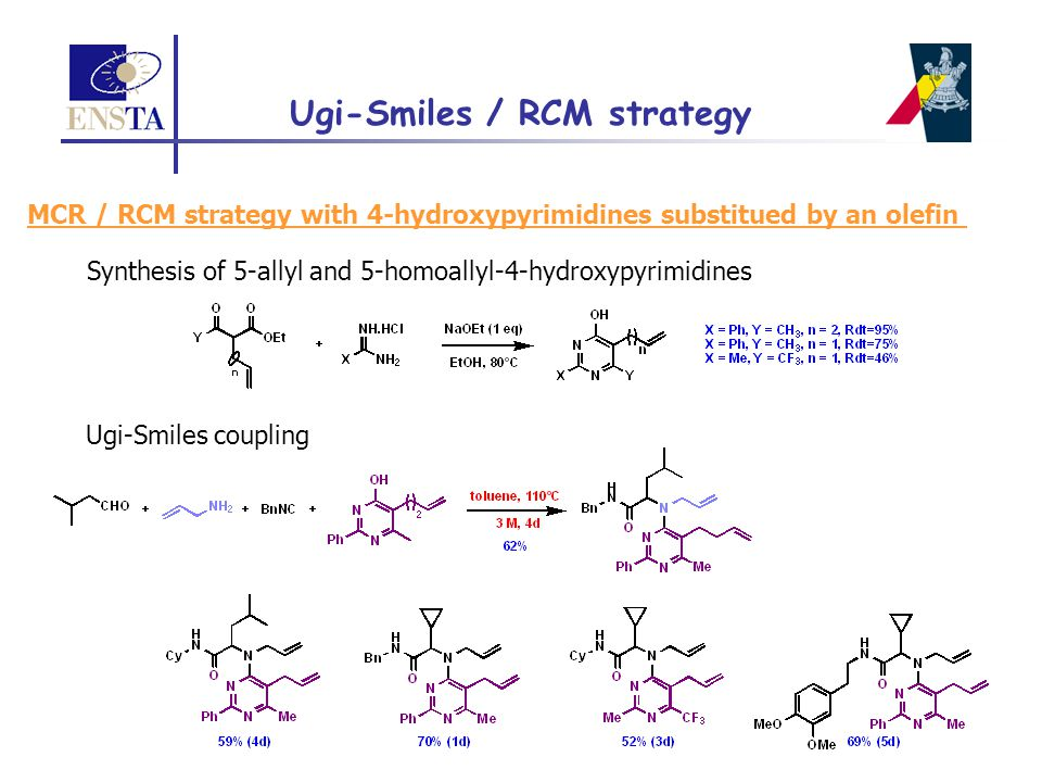 MCR / RCM strategy with 4-hydroxypyrimidines substitued by an olefin Synthesis of 5-allyl and 5-homoallyl-4-hydroxypyrimidines Ugi-Smiles coupling Ugi