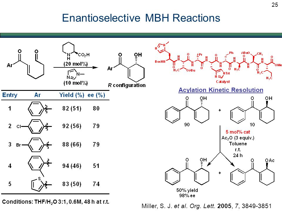 Enantioselective MBH Reactions Miller, S. J. et al. Org. Lett. 2005, 7, 3849-3851 Conditions: THF/H 2 O 3:1, 0.6M, 48 h at r.t. Acylation Kinetic Reso