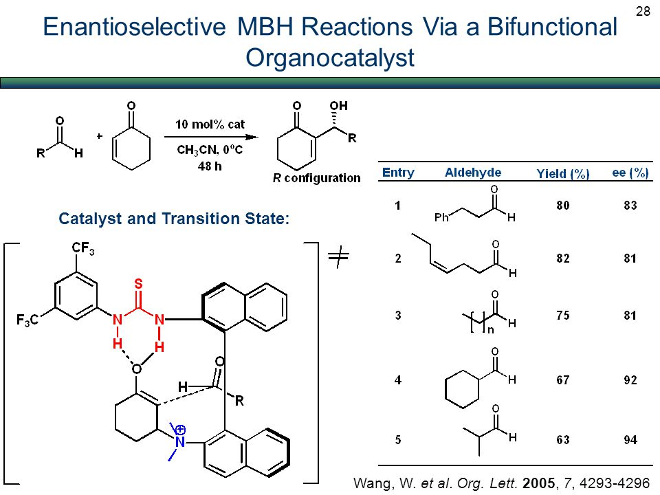 Enantioselective MBH Reactions Via a Bifunctional Organocatalyst Wang, W.
