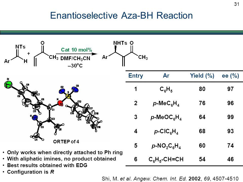 Enantioselective Aza-BH Reaction EntryArYield (%)ee (%) 1C6H5C6H5 8097 2p-MeC 6 H 4 7696 3p-MeOC 6 H 4 6499 4p-ClC 6 H 4 6893 5p-NO 2 C 6 H 4 6074 6C