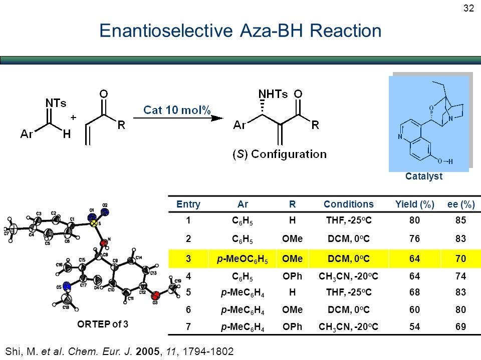 EntryArRConditionsYield (%)ee (%) 1C6H5C6H5 HTHF, -25 o C8085 2C6H5C6H5 OMeDCM, 0 o C7683 3p-MeOC 6 H 5 OMeDCM, 0 o C6470 4C6H5C6H5 OPhCH 3 CN, -20 o