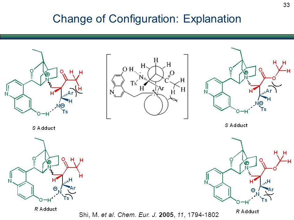 Change of Configuration: Explanation Shi, M. et al. Chem. Eur. J. 2005, 11,