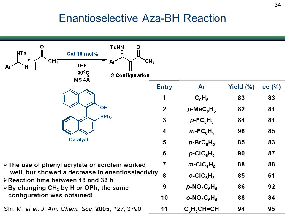 Enantioselective Aza-BH Reaction Shi, M. et al. J.