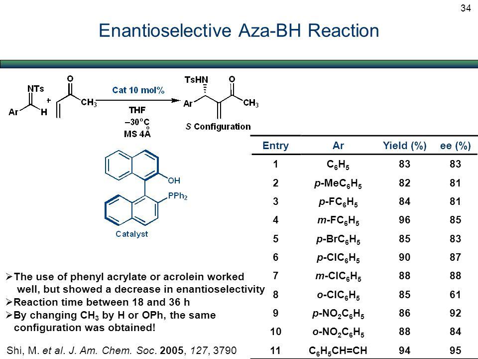 Enantioselective Aza-BH Reaction Shi, M. et al. J. Am. Chem. Soc. 2005, 127, 3790 EntryArYield (%)ee (%) 1C6H5C6H5 83 2p-MeC 6 H 5 8281 3p-FC 6 H 5 84