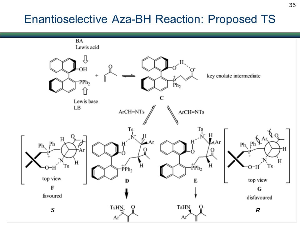 Enantioselective Aza-BH Reaction: Proposed TS 35 RS