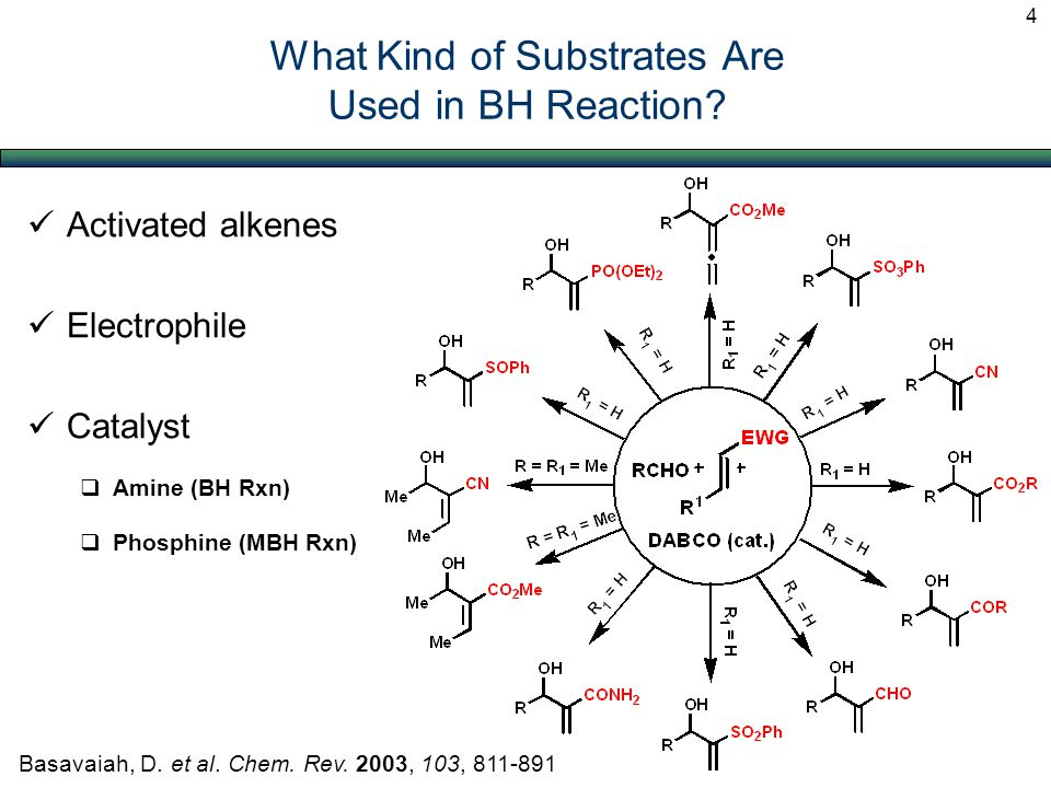 What Kind of Substrates Are Used in BH Reaction.