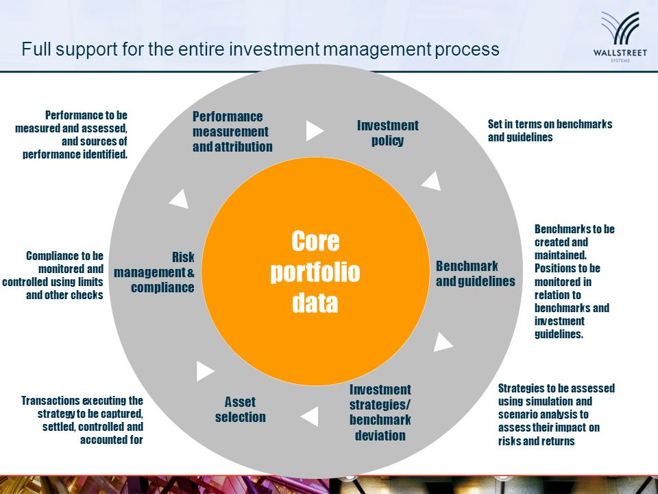 Full support for the entire investment management process Investment policy Benchmark and guidelines Core portfolio data Investment strategies/ benchm