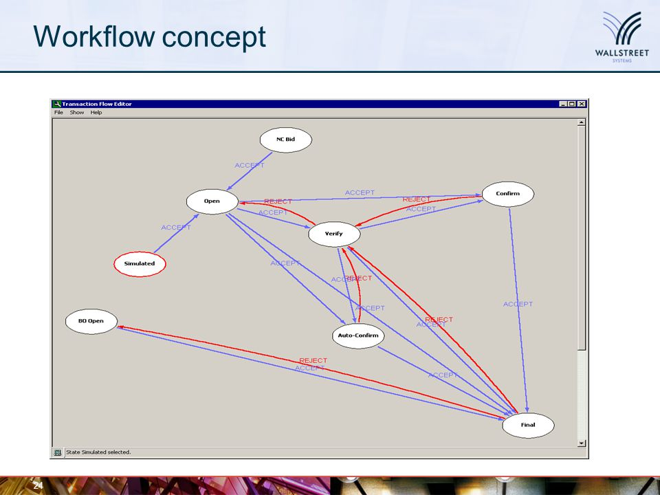 24 Workflow concept