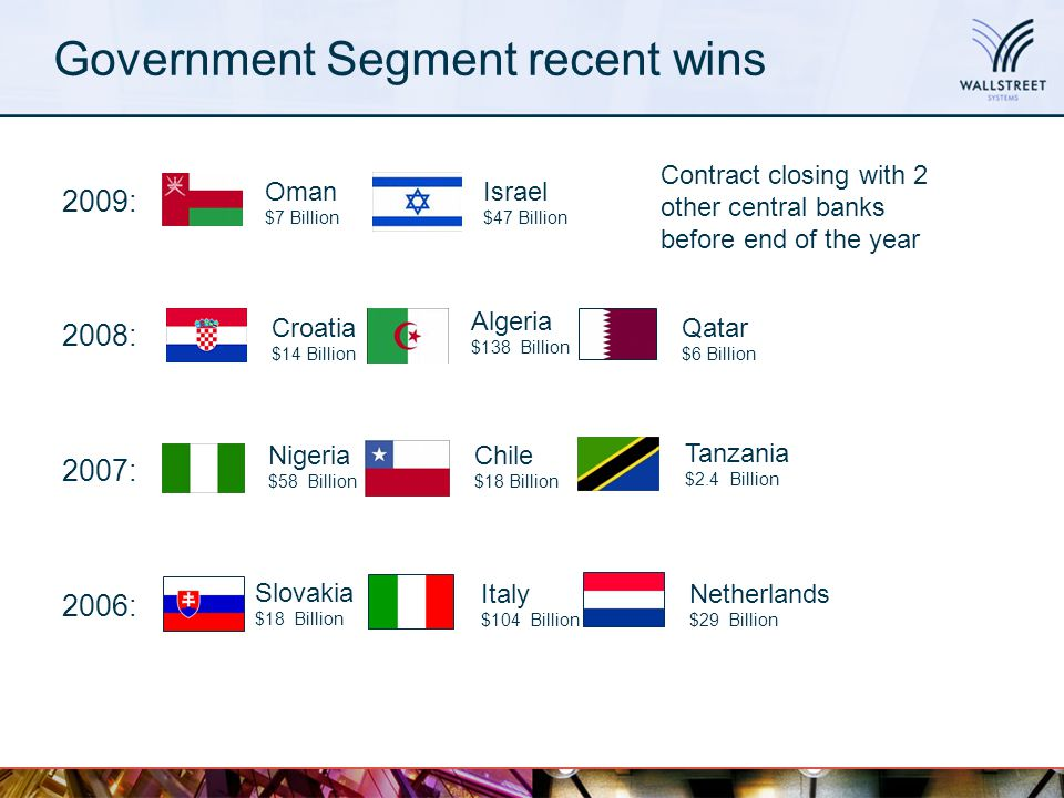 Government Segment recent wins 2009: 2008: 2007: 2006: Croatia $14 Billion Algeria $138 Billion Qatar $6 Billion Netherlands $29 Billion Slovakia $18