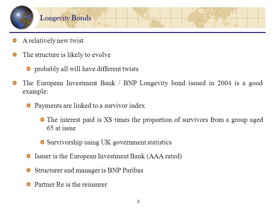 9 Longevity Bond Bond Holder (Pension Plan) Issuer Issue Price Reinsurer Reinsurance Floating rate tied to longevity