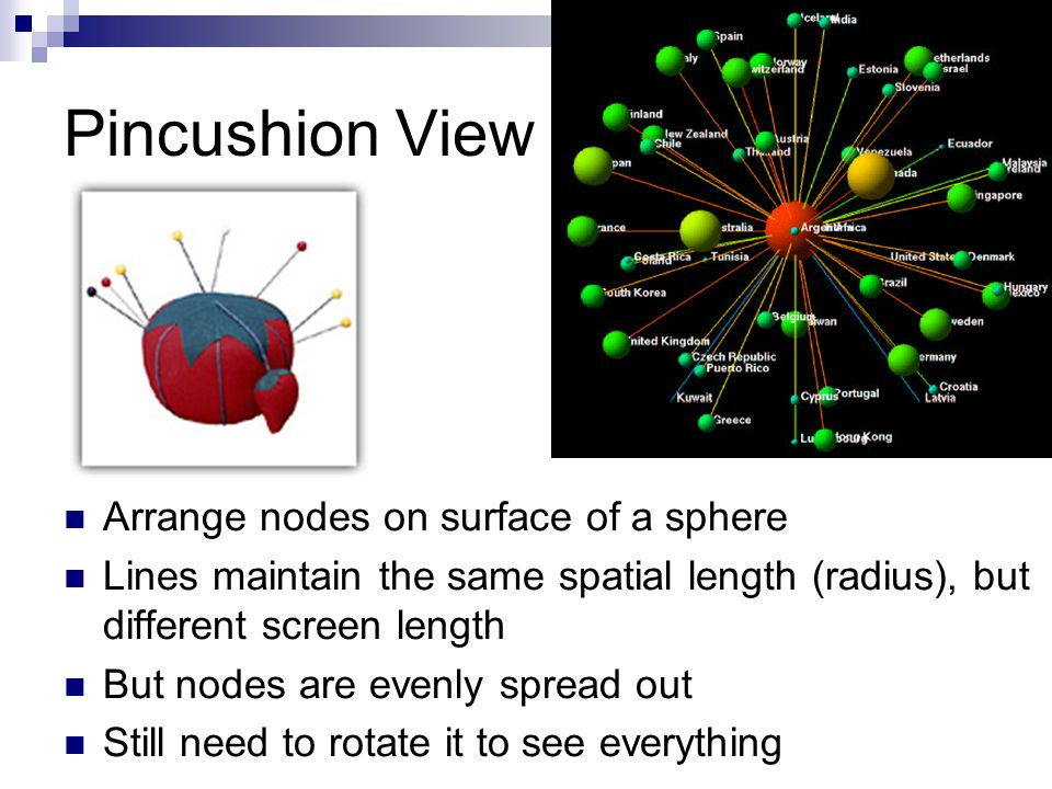 Pincushion View Arrange nodes on surface of a sphere Lines maintain the same spatial length (radius), but different screen length But nodes are evenly spread out Still need to rotate it to see everything