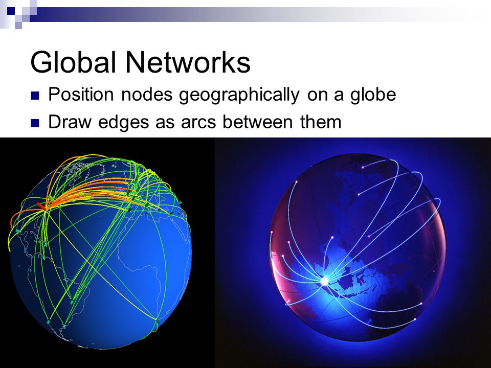 Global Networks Position nodes geographically on a globe Draw edges as arcs between them
