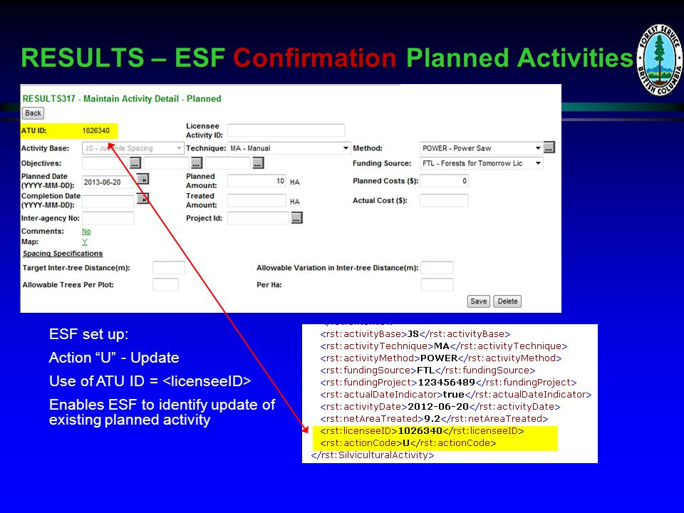 RESULTS – ESF Confirmation Planned Activities ESF set up: Action U - Update Use of ATU ID = Enables ESF to identify update of existing planned activity