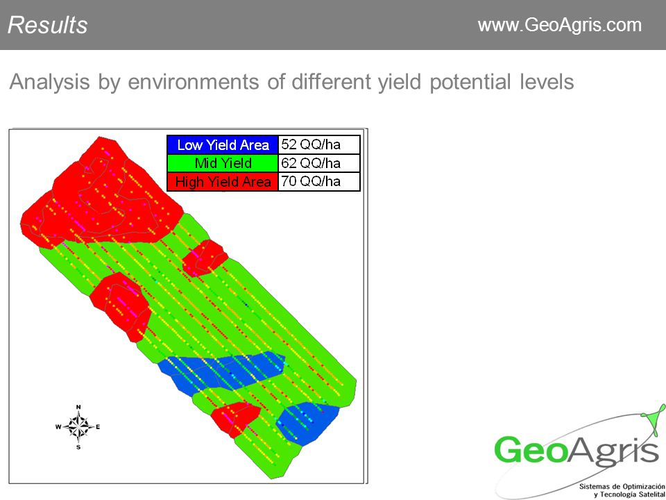 Results www.GeoAgris.com Analysis by environments of different yield potential levels