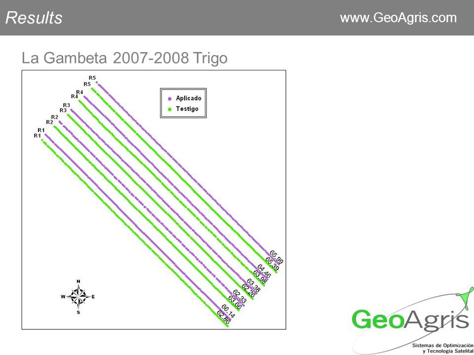 Results www.GeoAgris.com La Gambeta 2007-2008 Trigo