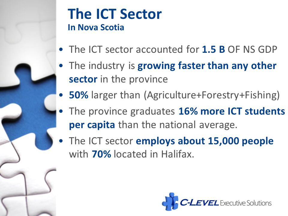 The ICT sector accounted for 1.5 B OF NS GDP The industry is growing faster than any other sector in the province 50% larger than (Agriculture+Forestr