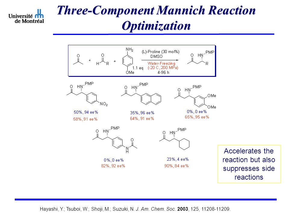 Three-Component Mannich Reaction Optimization Accelerates the reaction but also suppresses side reactions Hayashi, Y.; Tsuboi, W.; Shoji, M.; Suzuki, N.